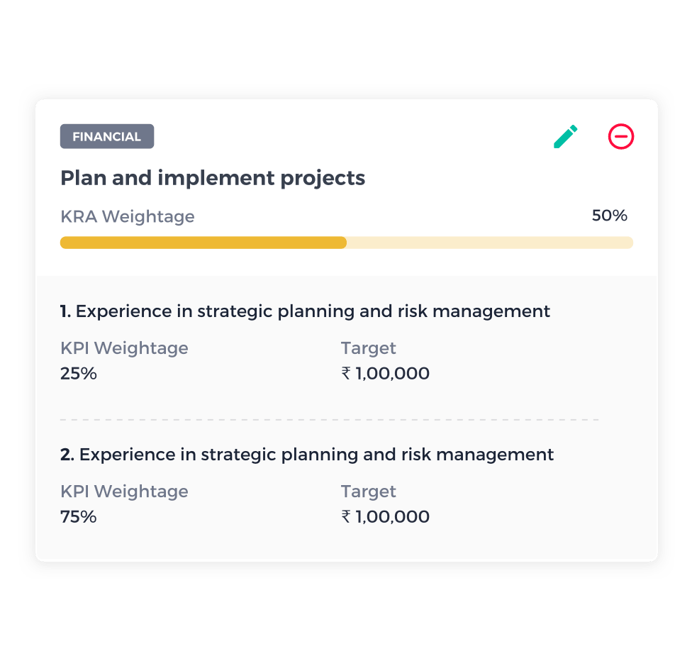 Performance Management Software PMS